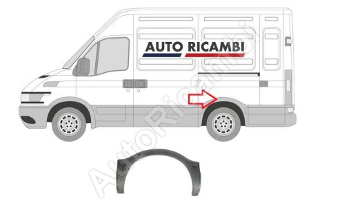 Protective trim Iveco Daily 2000-2006 left / right, fender trim