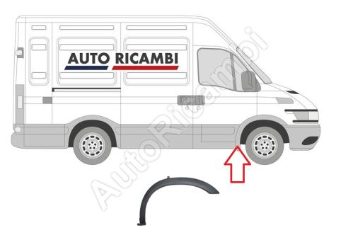 Protective trim Iveco Daily 2000-2006 35S/35C/50C right, fender trim
